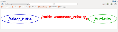 rqt graph turtle key2