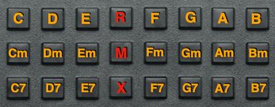 2123 chordkeyboard