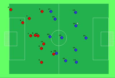 soccerAgents