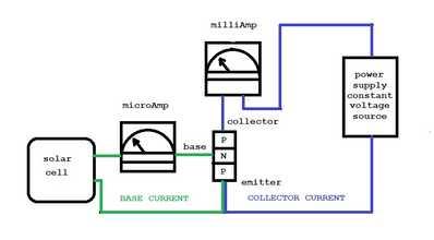 transistorCircuit