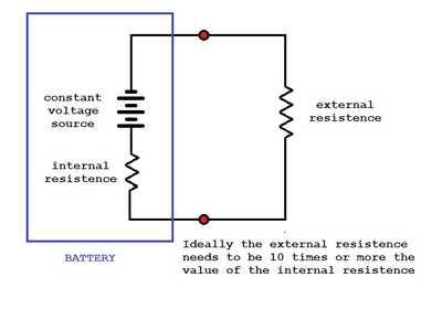 BatteryResistence
