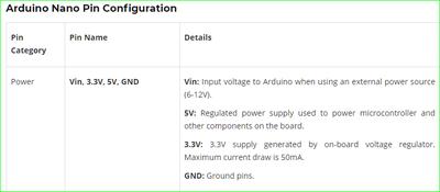 arduino nano voltage requirements