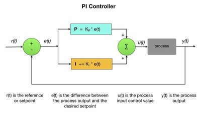 Control Theory Slides.007