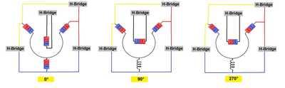 Synchro H Bridges  0 90 270