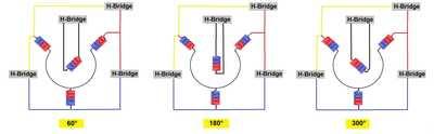 Synchro H Bridges 60 180 300