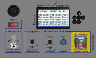 RSOBox Sample