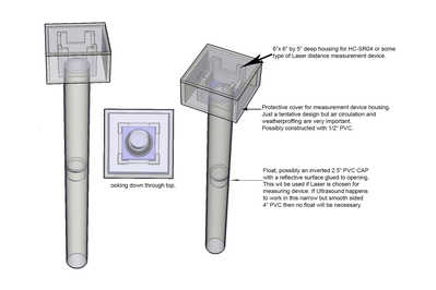 Backflow Prevention For Forum Overview V003 4%22 Stack Xray
